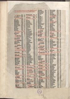 Liber sextus Decretalium